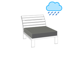Cushion S AllWeather